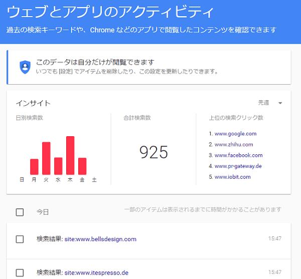 Chromeの閲覧履歴を復元する方法