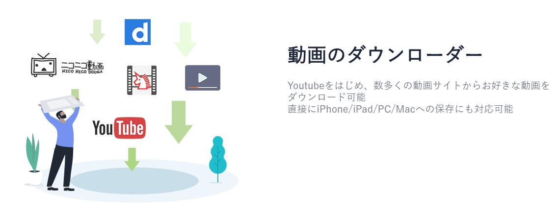 ダウンローダー 4k ビデオ